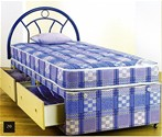 Oxford Coil Spring Mattress (Soft) Light Quilted